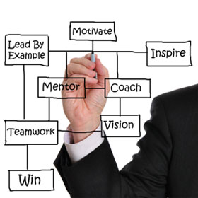 mentoring How to Find and Select a Business Mentor